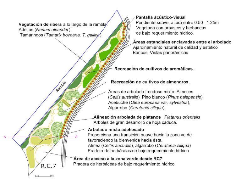 Golf plano planta 3